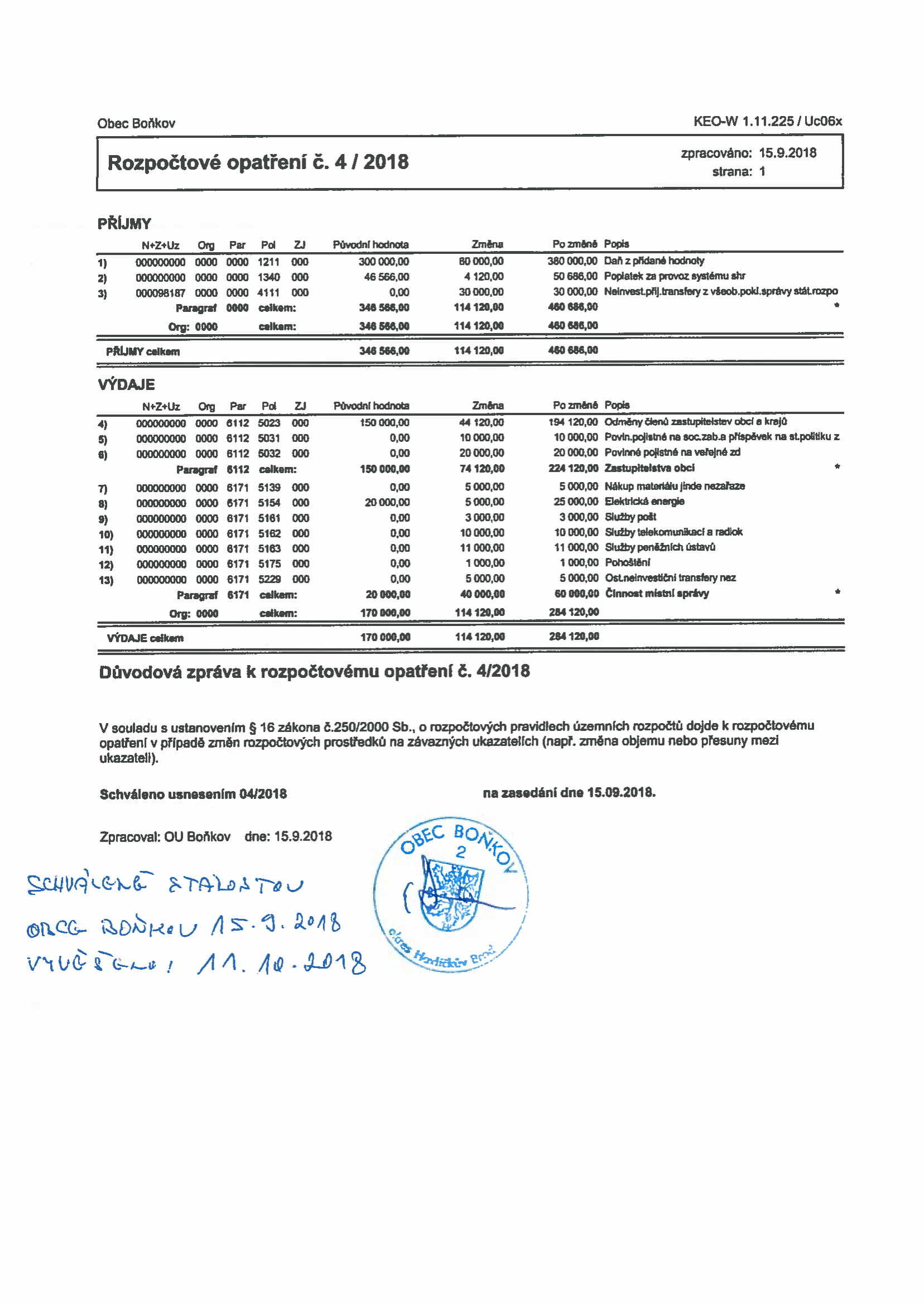 Rozpočtové opatření č.4 /2018