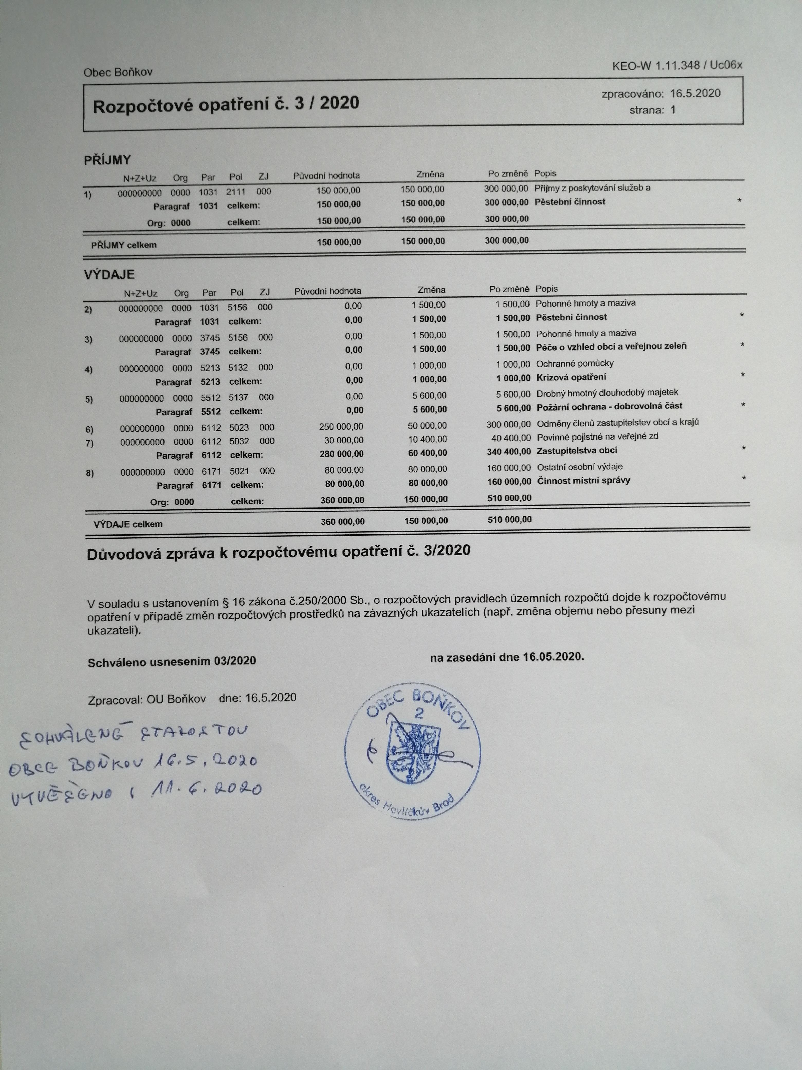 Rozpočtové opatření č. 3/2020