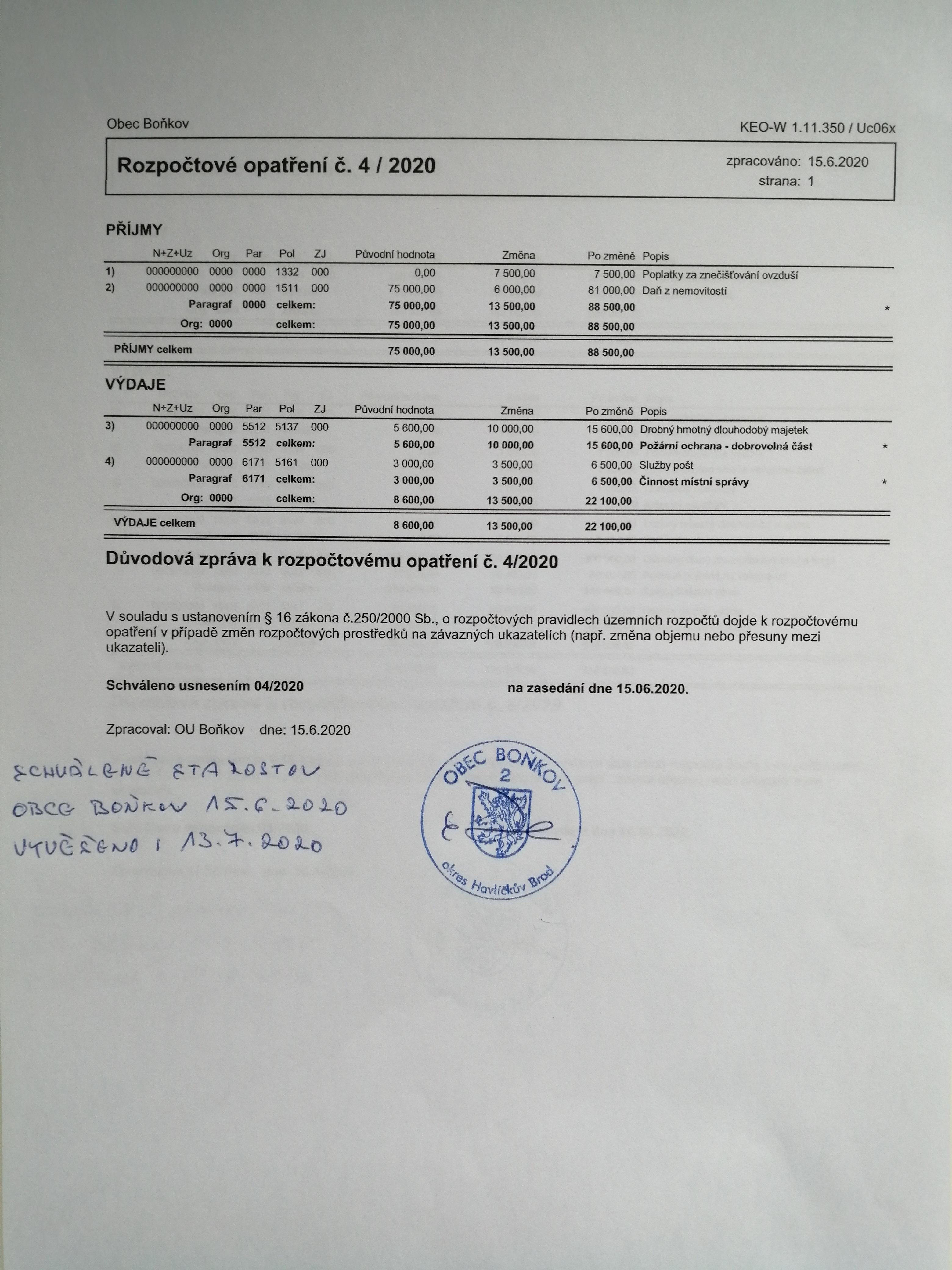 Rozpočtové  opatření č. 4/2020
